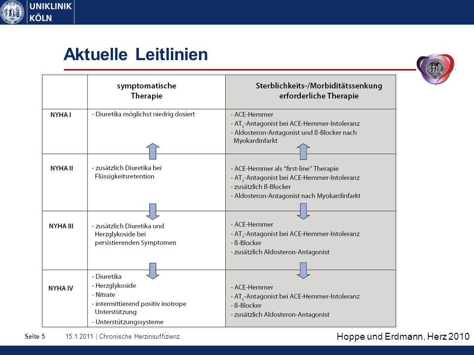 15.1.2011 | Chronische HerzinsuffizienzSeite 5 Aktuelle Leitlinien Hoppe und Erdmann, Herz 2010