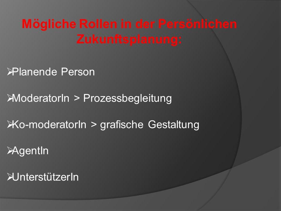 Mögliche Rollen in der Persönlichen Zukunftsplanung:  Planende Person  ModeratorIn > Prozessbegleitung  Ko-moderatorIn > grafische Gestaltung  AgentIn  UnterstützerIn