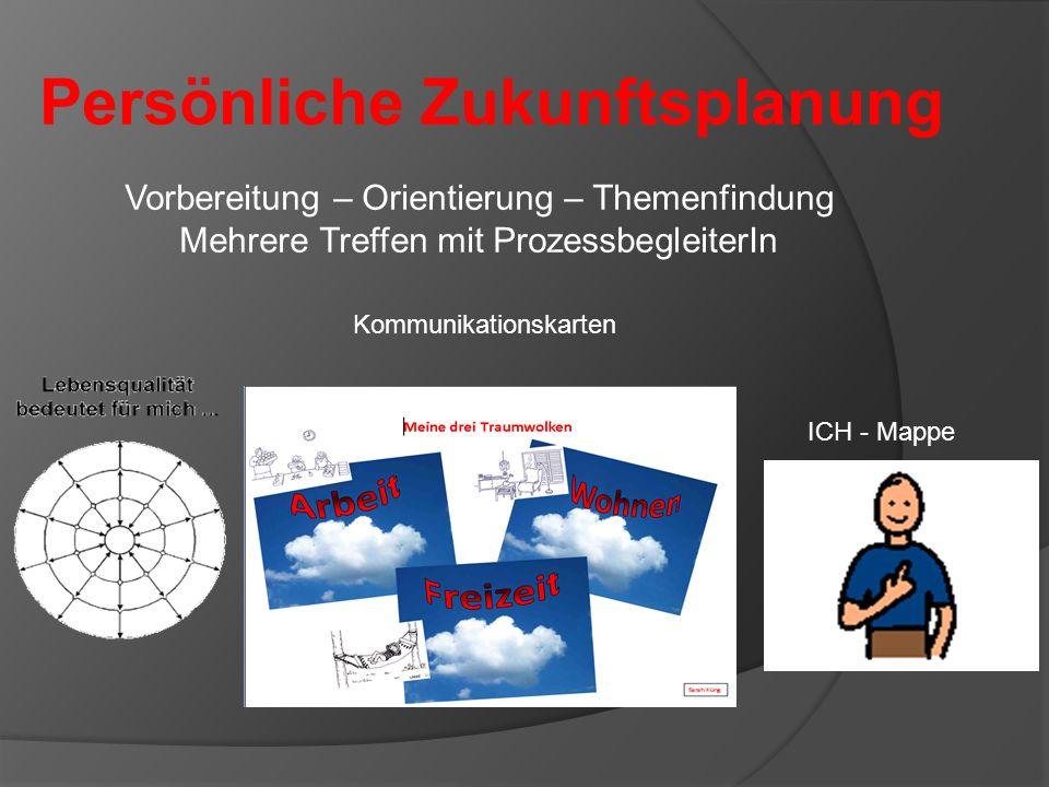 Persönliche Zukunftsplanung Vorbereitung – Orientierung – Themenfindung Mehrere Treffen mit ProzessbegleiterIn ICH - Mappe Kommunikationskarten