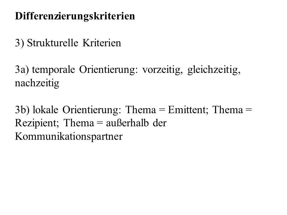 Differenzierungskriterien 3) Strukturelle Kriterien 3a) temporale Orientierung: vorzeitig, gleichzeitig, nachzeitig 3b) lokale Orientierung: Thema = Emittent; Thema = Rezipient; Thema = außerhalb der Kommunikationspartner