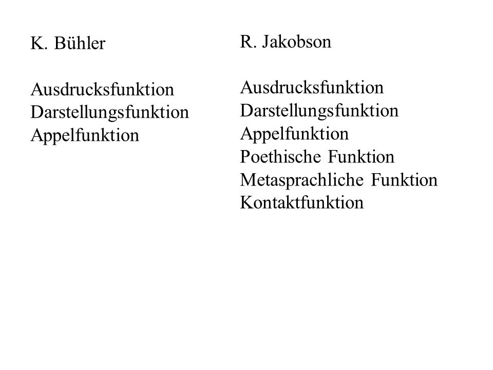 K. Bühler Ausdrucksfunktion Darstellungsfunktion Appelfunktion R.