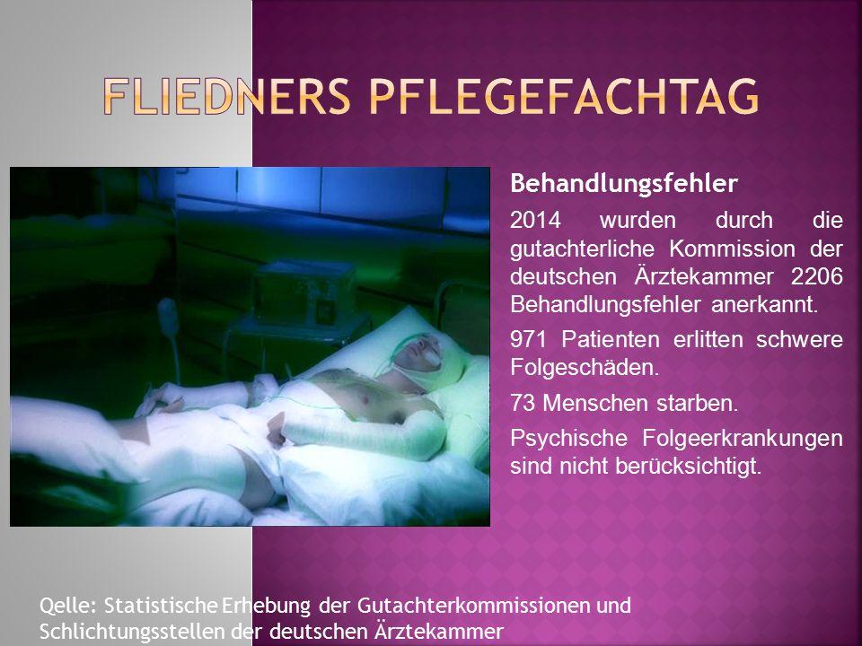 Behandlungsfehler 2014 wurden durch die gutachterliche Kommission der deutschen Ärztekammer 2206 Behandlungsfehler anerkannt.