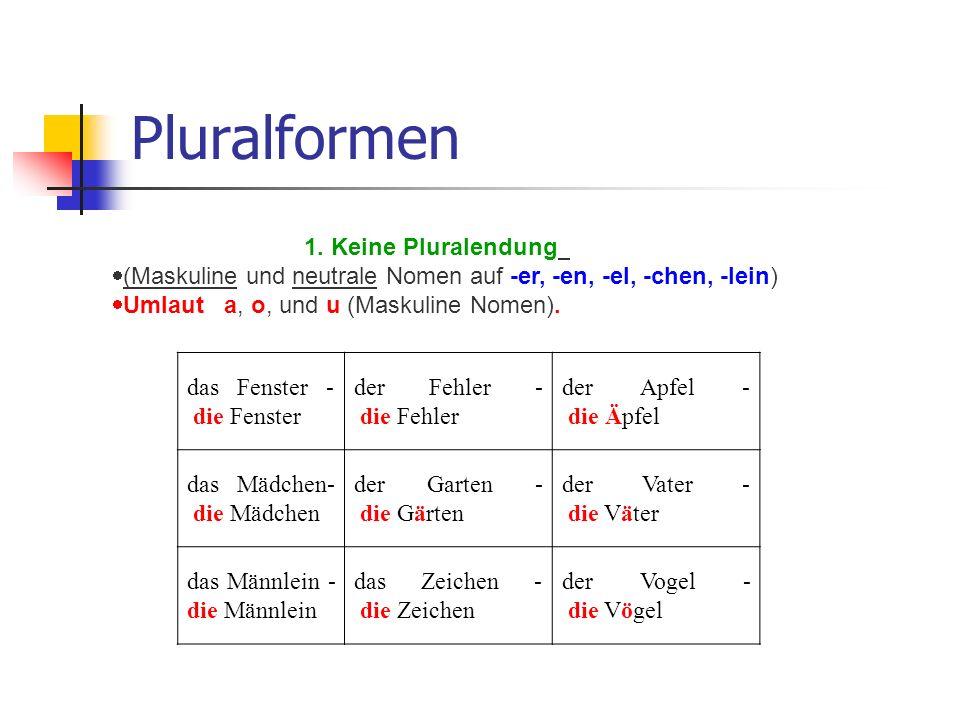 Pluralformen 1. Keine Pluralendung  (Maskuline und neutrale Nomen auf -er, -en, -el, -chen, -lein)  Umlaut a, o, und u (Maskuline Nomen). das Fenste