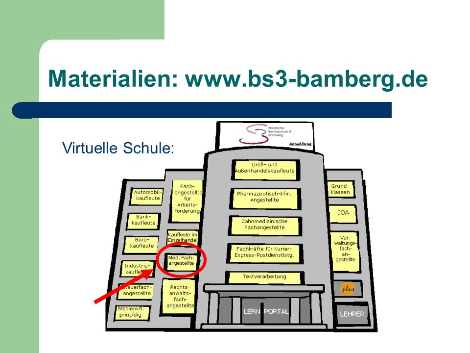 Materialien: www.bs3-bamberg.de Virtuelle Schule: