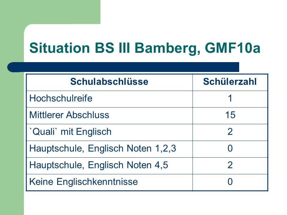 Situation BS III Bamberg, GMF10a SchulabschlüsseSchülerzahl Hochschulreife1 Mittlerer Abschluss15 `Quali` mit Englisch2 Hauptschule, Englisch Noten 1,2,30 Hauptschule, Englisch Noten 4,52 Keine Englischkenntnisse0