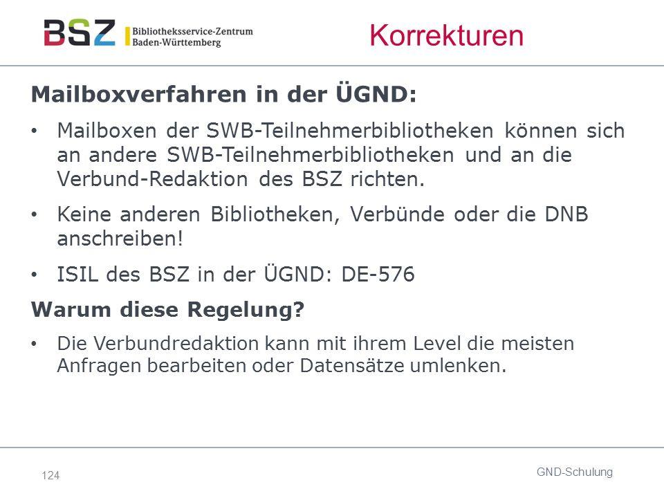 124 Korrekturen Mailboxverfahren in der ÜGND: Mailboxen der SWB-Teilnehmerbibliotheken können sich an andere SWB-Teilnehmerbibliotheken und an die Ver