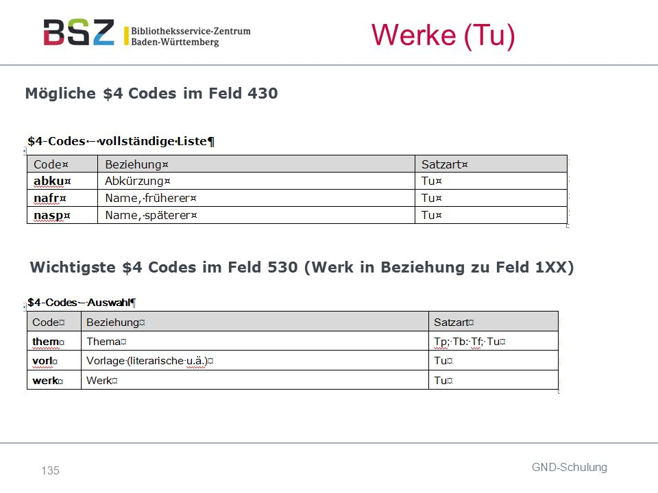 135 Mögliche $4 Codes im Feld 430 GND-Schulung Wichtigste $4 Codes im Feld 530 (Werk in Beziehung zu Feld 1XX) Werke (Tu)