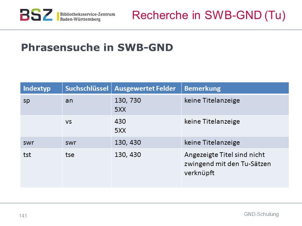 141 Recherche in SWB-GND (Tu) Phrasensuche in SWB-GND GND-Schulung IndextypSuchschlüsselAusgewertet FelderBemerkung span130, 730 5XX keine Titelanzeig