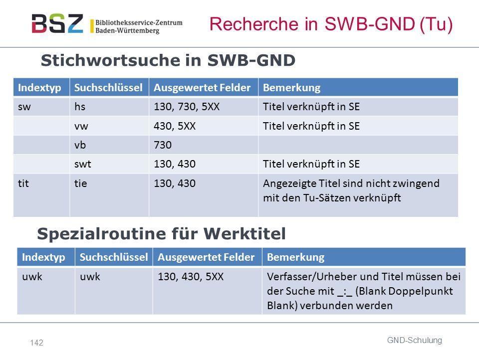 142 Recherche in SWB-GND (Tu) Stichwortsuche in SWB-GND GND-Schulung IndextypSuchschlüsselAusgewertet FelderBemerkung swhs130, 730, 5XXTitel verknüpft