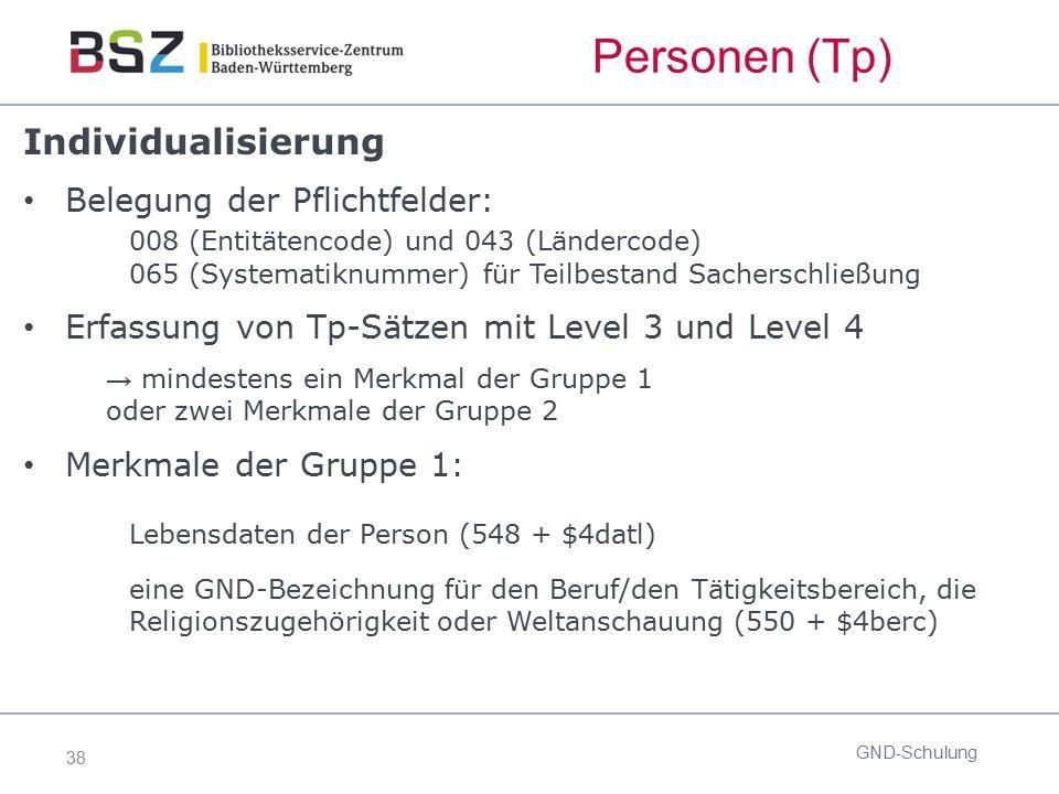 38 Individualisierung Belegung der Pflichtfelder: 008 (Entitätencode) und 043 (Ländercode) 065 (Systematiknummer) für Teilbestand Sacherschließung Erf