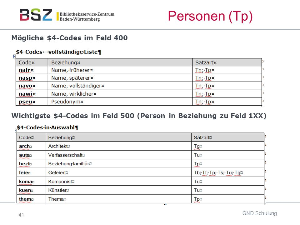 41 Mögliche $4-Codes im Feld 400 GND-Schulung Wichtigste $4-Codes im Feld 500 (Person in Beziehung zu Feld 1XX) Personen (Tp)