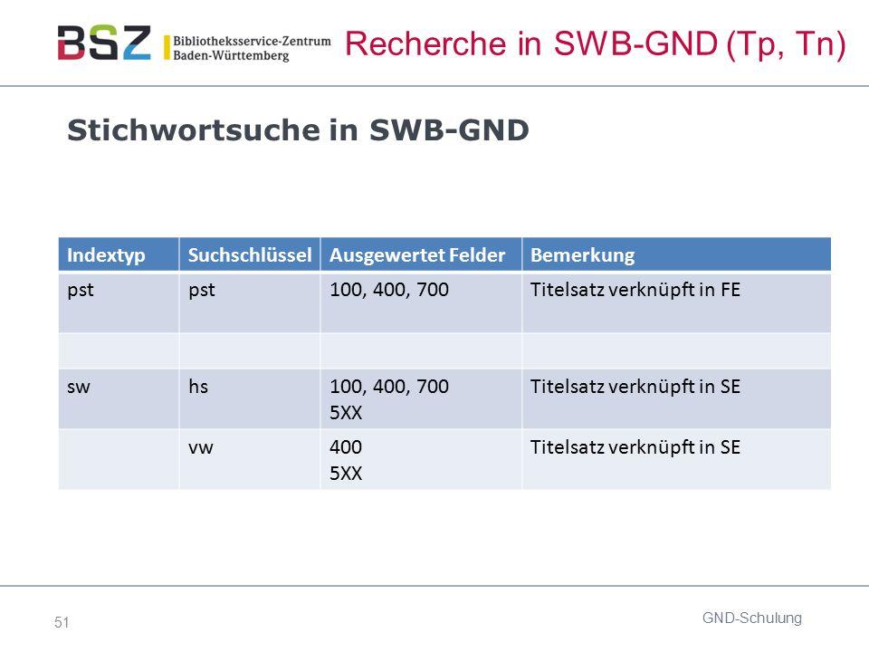 51 Stichwortsuche in SWB-GND GND-Schulung IndextypSuchschlüsselAusgewertet FelderBemerkung pst 100, 400, 700Titelsatz verknüpft in FE swhs100, 400, 70