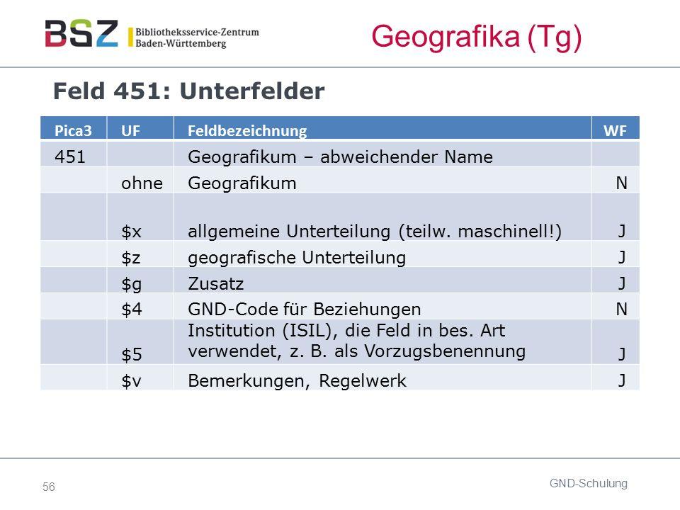 56 GND-Schulung Pica3UFFeldbezeichnungWF 451Geografikum – abweichender Name ohneGeografikumN $xallgemeine Unterteilung (teilw. maschinell!)J $zgeograf