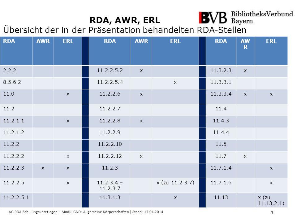 3 AG RDA Schulungsunterlagen – Modul GND: Allgemeine Körperschaften | Stand: 17.04.2014 RDA, AWR, ERL Übersicht der in der Präsentation behandelten RDA-Stellen RDAAWRERLRDAAWRERLRDAAW R ERL 2.2.211.2.2.5.2x11.3.2.3x 8.5.6.211.2.2.5.4x11.3.3.1 11.0x11.2.2.6x11.3.3.4xx 11.211.2.2.711.4 11.2.1.1x11.2.2.8x11.4.3 11.2.1.211.2.2.911.4.4 11.2.211.2.2.1011.5 11.2.2.2x11.2.2.12x11.7x 11.2.2.3xx11.2.311.7.1.4x 11.2.2.5x11.2.3.4 – 11.2.3.7 x (zu 11.2.3.7)11.7.1.6x 11.2.2.5.111.3.1.3x11.13x (zu 11.13.2.1)