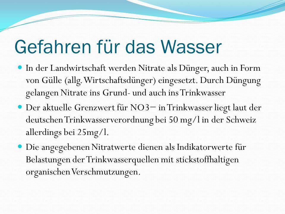 Gefahren für das Wasser In der Landwirtschaft werden Nitrate als Dünger, auch in Form von Gülle (allg.