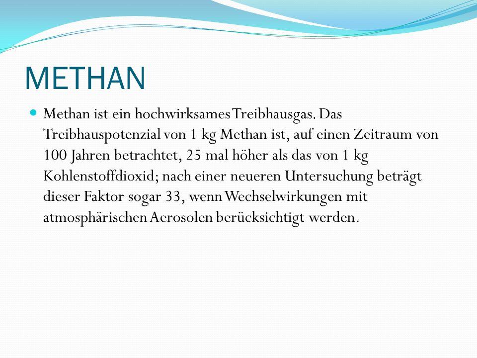 METHAN Methan ist ein hochwirksames Treibhausgas.
