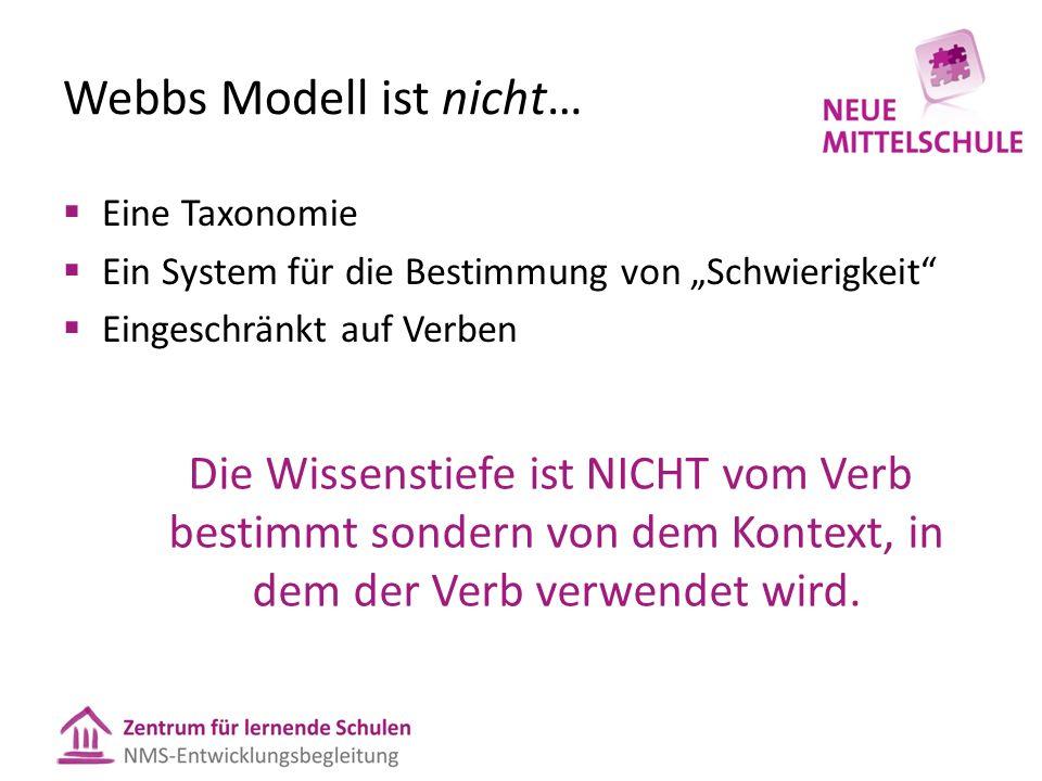 """Webbs Modell ist nicht…  Eine Taxonomie  Ein System für die Bestimmung von """"Schwierigkeit  Eingeschränkt auf Verben Die Wissenstiefe ist NICHT vom Verb bestimmt sondern von dem Kontext, in dem der Verb verwendet wird."""