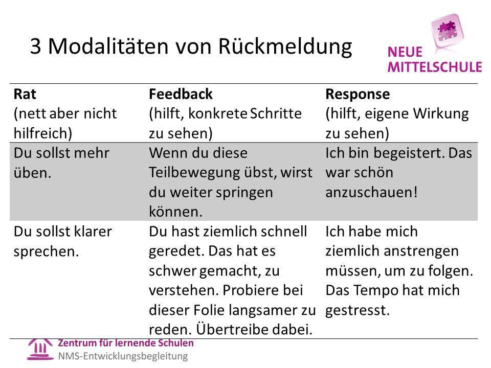 3 Modalitäten von Rückmeldung Rat (nett aber nicht hilfreich) Feedback (hilft, konkrete Schritte zu sehen) Response (hilft, eigene Wirkung zu sehen) D