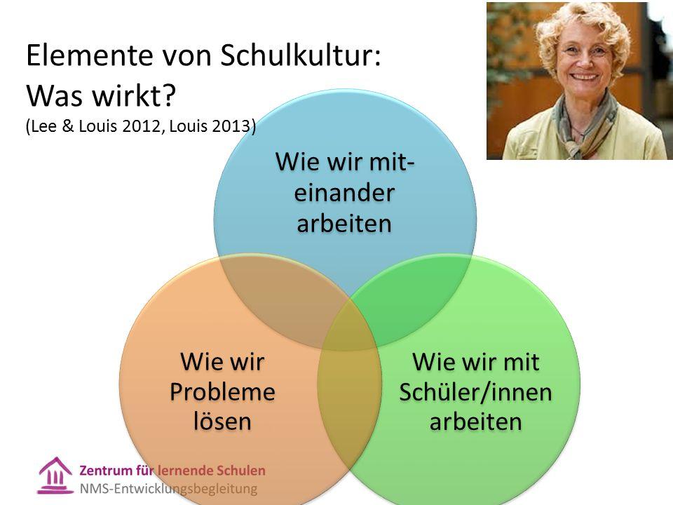 Wie wir mit- einander arbeiten Wie wir mit Schüler/innen arbeiten Wie wir Probleme lösen Elemente von Schulkultur: Was wirkt? (Lee & Louis 2012, Louis