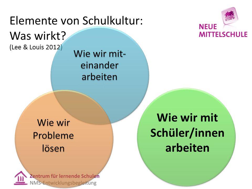 Elemente von Schulkultur: Was wirkt? (Lee & Louis 2012) Wie wir mit- einander arbeiten Wie wir Probleme lösen Wie wir mit Schüler/innen arbeiten