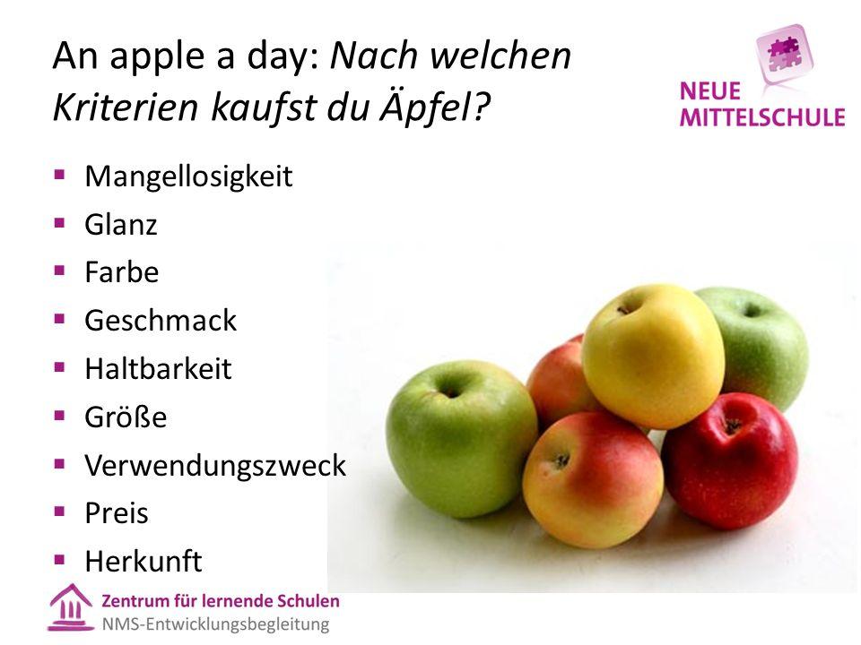 An apple a day: Nach welchen Kriterien kaufst du Äpfel?  Mangellosigkeit  Glanz  Farbe  Geschmack  Haltbarkeit  Größe  Verwendungszweck  Preis
