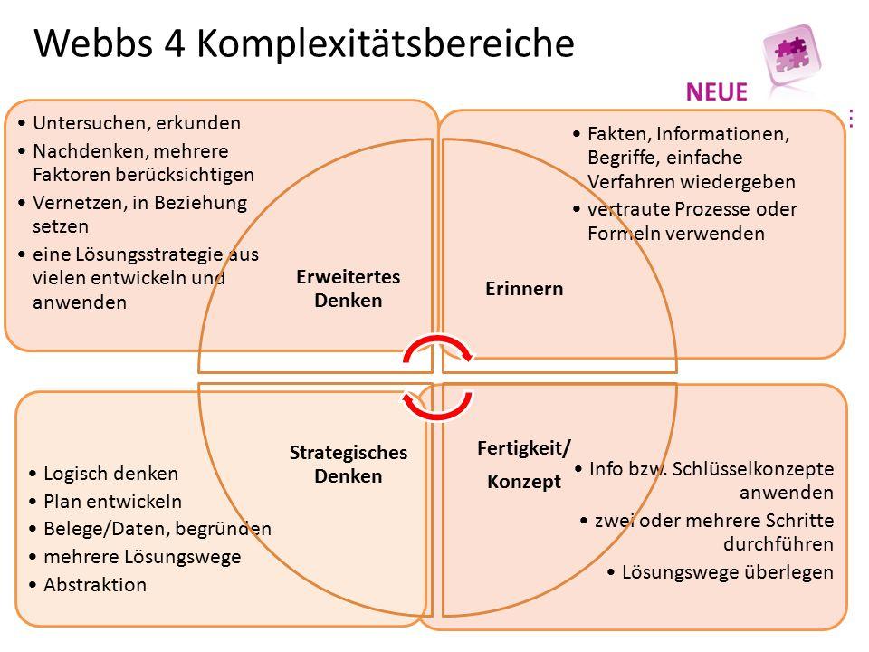 Webbs 4 Komplexitätsbereiche Info bzw. Schlüsselkonzepte anwenden zwei oder mehrere Schritte durchführen Lösungswege überlegen Logisch denken Plan ent