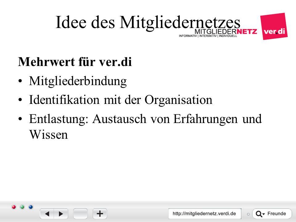 Idee des Mitgliedernetzes Mehrwert für ver.di Mitgliederbindung Identifikation mit der Organisation Entlastung: Austausch von Erfahrungen und Wissen