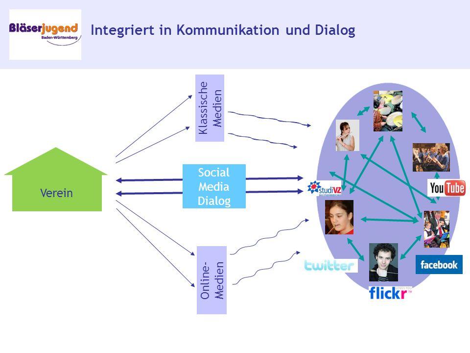 Online- Medien Klassische Medien Social Media Dialog Unternehmen Integriert in Kommunikation und Dialog Verein