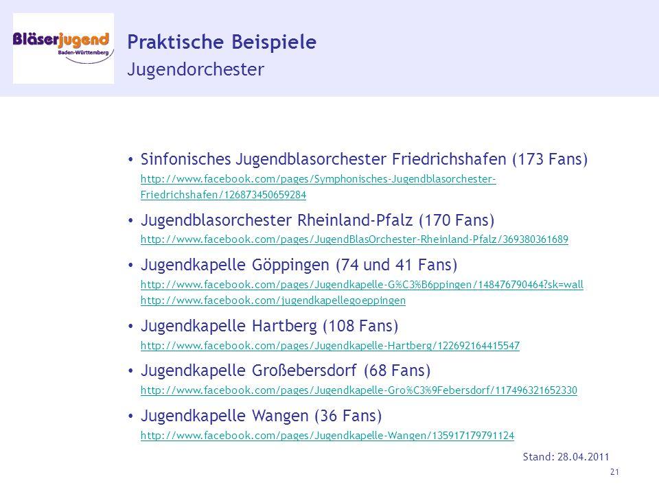 Praktische Beispiele Jugendorchester Sinfonisches Jugendblasorchester Friedrichshafen (173 Fans) http://www.facebook.com/pages/Symphonisches-Jugendblasorchester- Friedrichshafen/126873450659284 http://www.facebook.com/pages/Symphonisches-Jugendblasorchester- Friedrichshafen/126873450659284 Jugendblasorchester Rheinland-Pfalz (170 Fans) http://www.facebook.com/pages/JugendBlasOrchester-Rheinland-Pfalz/369380361689 http://www.facebook.com/pages/JugendBlasOrchester-Rheinland-Pfalz/369380361689 Jugendkapelle Göppingen (74 und 41 Fans) http://www.facebook.com/pages/Jugendkapelle-G%C3%B6ppingen/148476790464 sk=wall http://www.facebook.com/jugendkapellegoeppingen http://www.facebook.com/pages/Jugendkapelle-G%C3%B6ppingen/148476790464 sk=wall http://www.facebook.com/jugendkapellegoeppingen Jugendkapelle Hartberg (108 Fans) http://www.facebook.com/pages/Jugendkapelle-Hartberg/122692164415547 http://www.facebook.com/pages/Jugendkapelle-Hartberg/122692164415547 Jugendkapelle Großebersdorf (68 Fans) http://www.facebook.com/pages/Jugendkapelle-Gro%C3%9Febersdorf/117496321652330 http://www.facebook.com/pages/Jugendkapelle-Gro%C3%9Febersdorf/117496321652330 Jugendkapelle Wangen (36 Fans) http://www.facebook.com/pages/Jugendkapelle-Wangen/135917179791124 http://www.facebook.com/pages/Jugendkapelle-Wangen/135917179791124 Stand: 28.04.2011 21