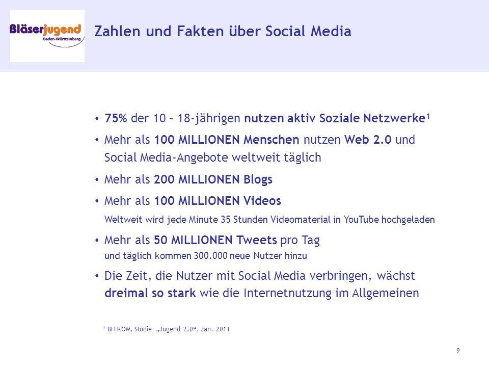 Zahlen und Fakten über Social Media Zwei Drittel der weltweiten Internetnutzer sind in einem sozialen Netzwerk Wie lange hat es gedauert, 500 MILLIONEN Menschen miteinander zu verbinden.