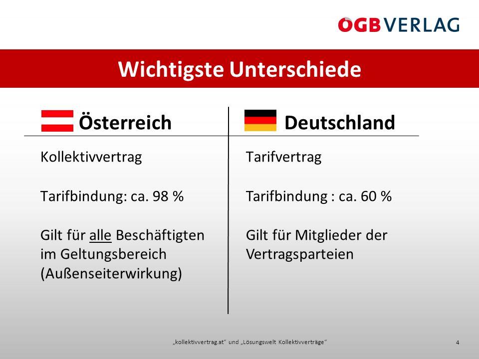 """Wichtigste Unterschiede """"kollektivvertrag.at und """"Lösungswelt Kollektivverträge 4 Österreich Kollektivvertrag Tarifbindung: ca."""
