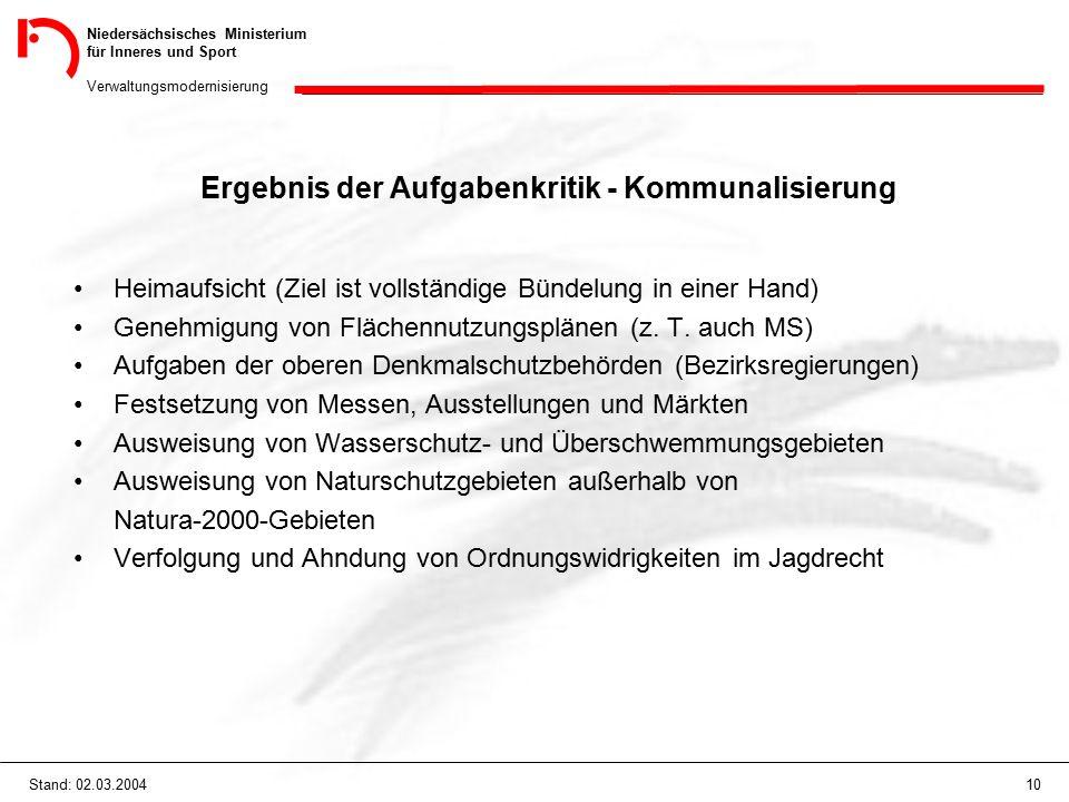 Niedersächsisches Ministerium für Inneres und Sport Verwaltungsmodernisierung 10Stand: 02.03.2004 Ergebnis der Aufgabenkritik - Kommunalisierung Heimaufsicht (Ziel ist vollständige Bündelung in einer Hand) Genehmigung von Flächennutzungsplänen (z.