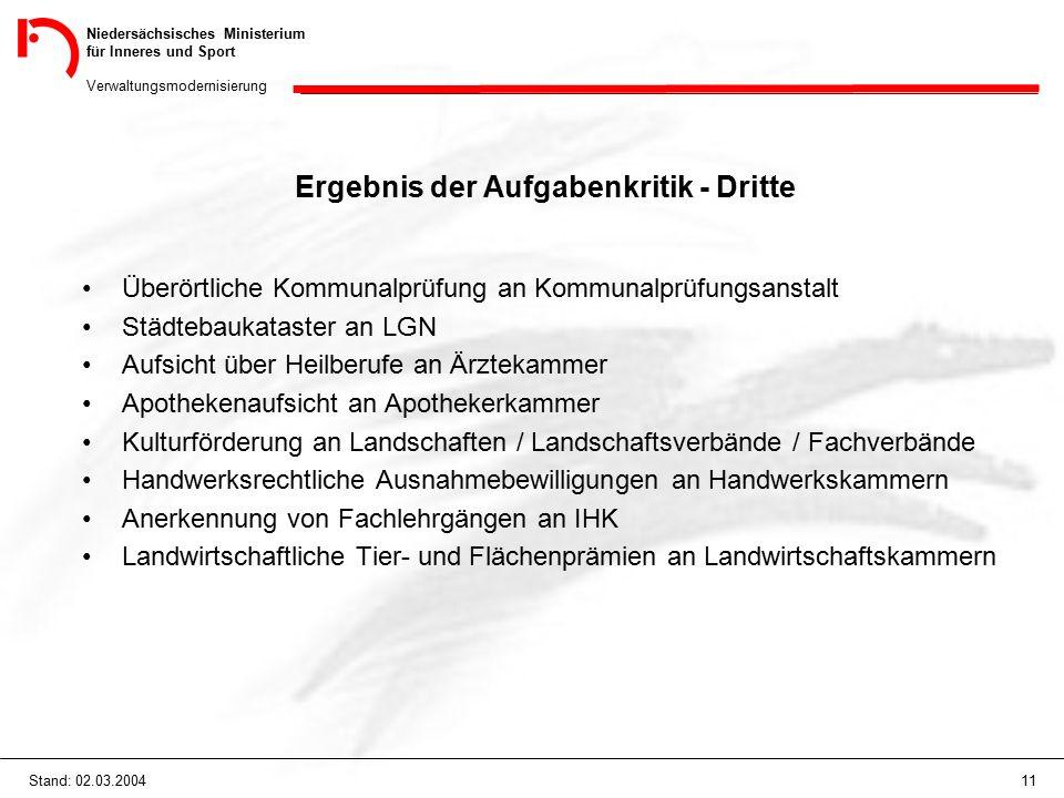 Niedersächsisches Ministerium für Inneres und Sport Verwaltungsmodernisierung 11Stand: 02.03.2004 Ergebnis der Aufgabenkritik - Dritte Überörtliche Ko
