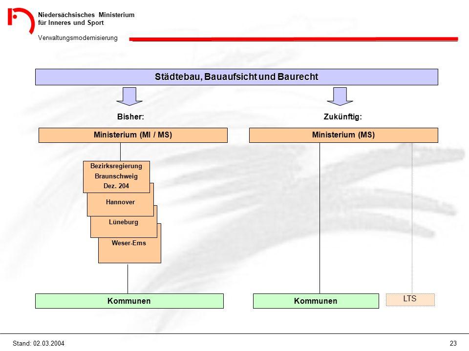 Niedersächsisches Ministerium für Inneres und Sport Verwaltungsmodernisierung 23Stand: 02.03.2004 Städtebau, Bauaufsicht und Baurecht Bisher: Minister
