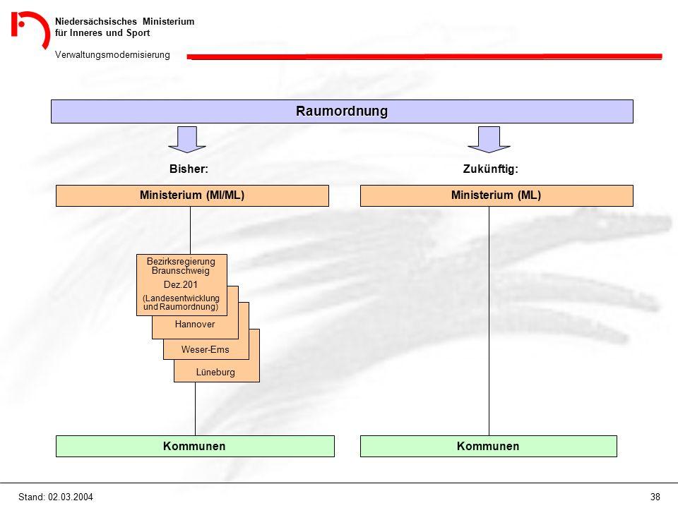 Niedersächsisches Ministerium für Inneres und Sport Verwaltungsmodernisierung 38Stand: 02.03.2004 Lüneburg Raumordnung Bisher: Ministerium (MI/ML) Wes