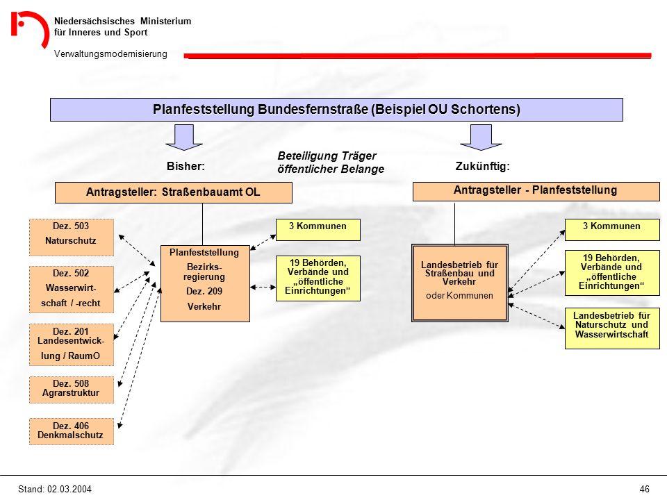 Niedersächsisches Ministerium für Inneres und Sport Verwaltungsmodernisierung 46Stand: 02.03.2004 Planfeststellung Bundesfernstraße (Beispiel OU Schortens) Bisher: Antragsteller: Straßenbauamt OL Dez.