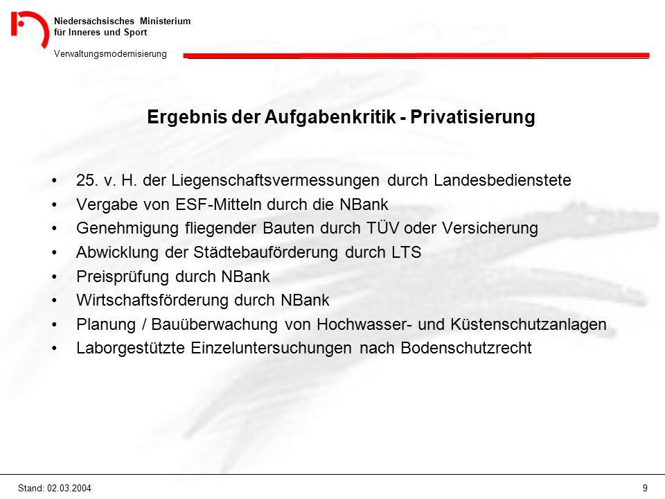 Niedersächsisches Ministerium für Inneres und Sport Verwaltungsmodernisierung 9Stand: 02.03.2004 Ergebnis der Aufgabenkritik - Privatisierung 25. v. H