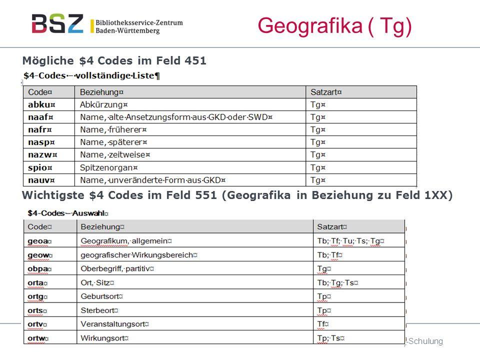 14 Mögliche $4 Codes im Feld 451 GND-Schulung Wichtigste $4 Codes im Feld 551 (Geografika in Beziehung zu Feld 1XX) Geografika ( Tg)