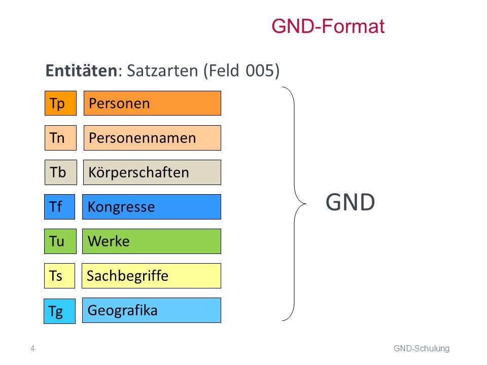 5 GND-Format Entitätencode (Feld 008) Für alle Satzarten (Entitäten) verpflichtend (außer für Tn- Sätze!).
