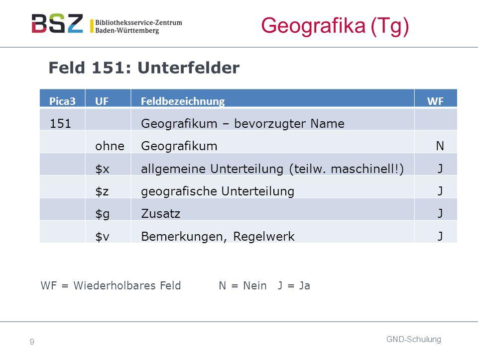 9 GND-Schulung Pica3UFFeldbezeichnungWF 151Geografikum – bevorzugter Name ohneGeografikumN $xallgemeine Unterteilung (teilw.