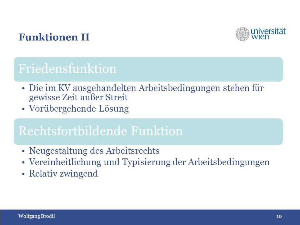 Wolfgang Brodil10 Funktionen II Friedensfunktion Die im KV ausgehandelten Arbeitsbedingungen stehen für gewisse Zeit außer Streit Vorübergehende Lösun