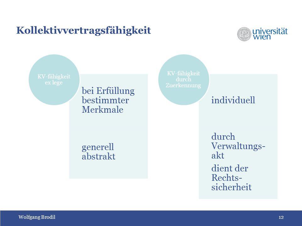 Wolfgang Brodil12 Kollektivvertragsfähigkeit bei Erfüllung bestimmter Merkmale generell abstrakt KV-fähigkeit ex lege individuell durch Verwaltungs- a
