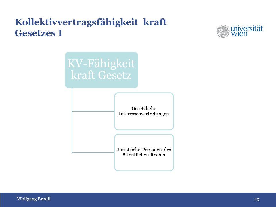 Wolfgang Brodil13 Kollektivvertragsfähigkeit kraft Gesetzes I KV-Fähigkeit kraft Gesetz Gesetzliche Interessenvertretungen Juristische Personen des öf
