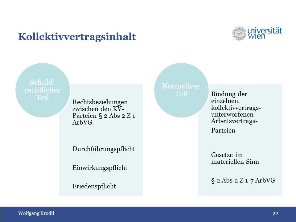 Wolfgang Brodil22 Kollektivvertragsinhalt Rechtsbeziehungen zwischen den KV- Parteien § 2 Abs 2 Z 1 ArbVG Durchführungspflicht Einwirkungspflicht Frie