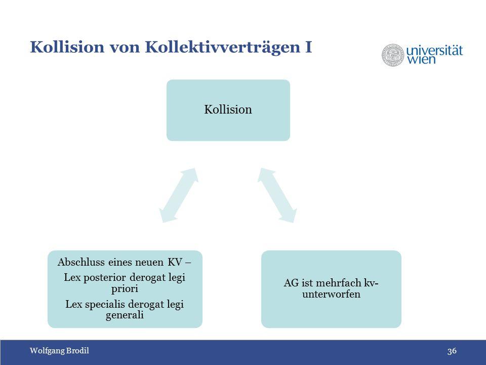 Wolfgang Brodil36 Kollision von Kollektivverträgen I Kollision AG ist mehrfach kv- unterworfen Abschluss eines neuen KV – Lex posterior derogat legi p