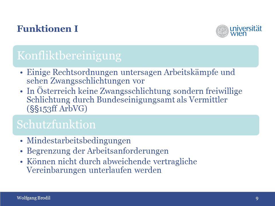 Wolfgang Brodil9 Funktionen I Konfliktbereinigung Einige Rechtsordnungen untersagen Arbeitskämpfe und sehen Zwangsschlichtungen vor In Österreich keine Zwangsschlichtung sondern freiwillige Schlichtung durch Bundeseinigungsamt als Vermittler (§§153ff ArbVG) Schutzfunktion Mindestarbeitsbedingungen Begrenzung der Arbeitsanforderungen Können nicht durch abweichende vertragliche Vereinbarungen unterlaufen werden