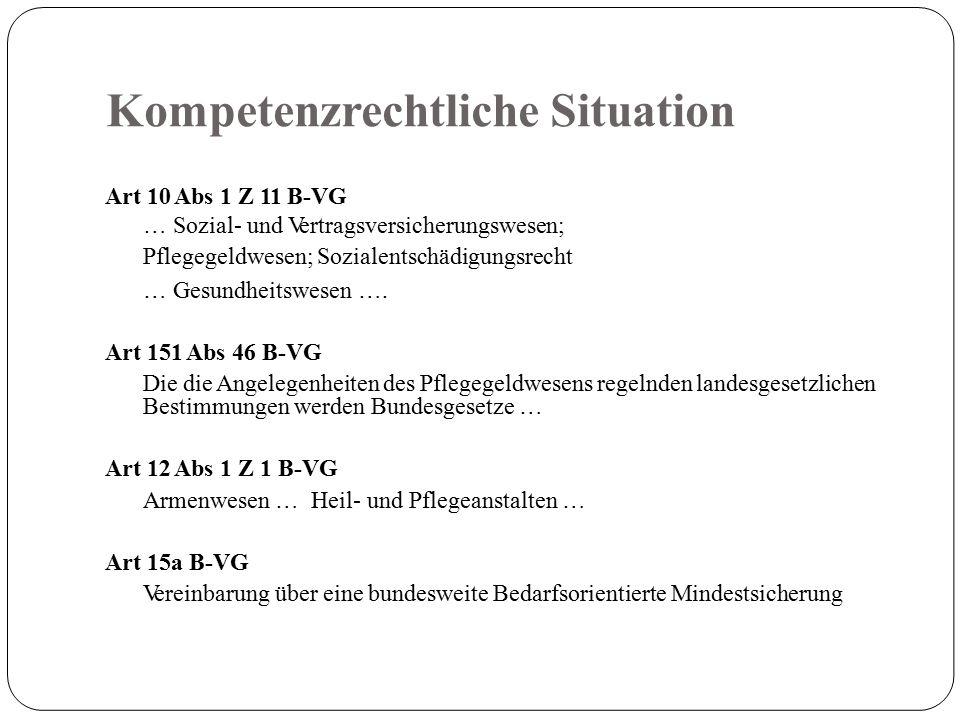 Kompetenzrechtliche Situation Art 10 Abs 1 Z 11 B-VG … Sozial- und Vertragsversicherungswesen; Pflegegeldwesen; Sozialentschädigungsrecht … Gesundheitswesen ….