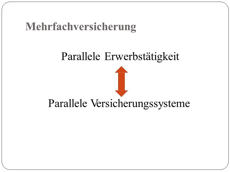 Mehrfachversicherung Parallele Erwerbstätigkeit Parallele Versicherungssysteme