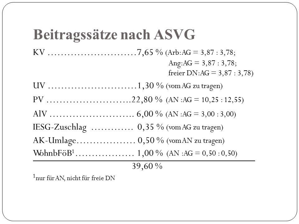 Beitragssätze nach ASVG KV ………………………7,65 % (Arb: AG = 3,87 : 3,78; Ang: AG = 3,87 : 3,78; freier DN: AG = 3,87 : 3,78) UV ………………………1,30 % (vom AG zu tragen) PV ……………………..22,80 % (AN : AG = 10,25 : 12,55) AlV ……………………..