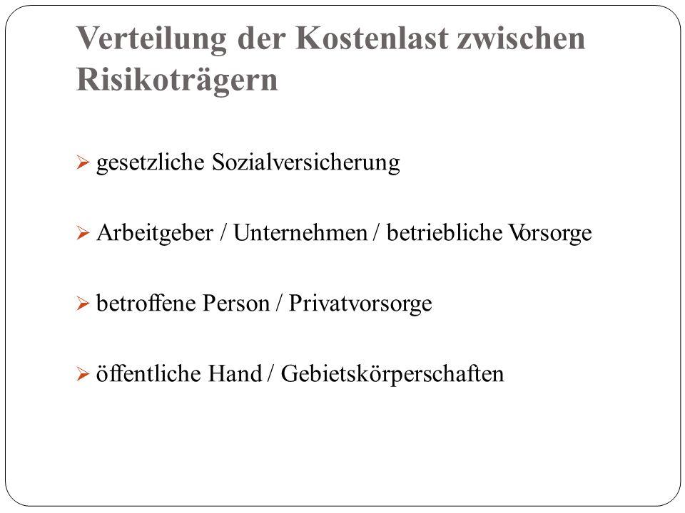 Krankenversicherung in Zahlen (2011)  99,9 % der Bevölkerung erfasst  Budget aller KV-Träger: 14,9 Mrd.